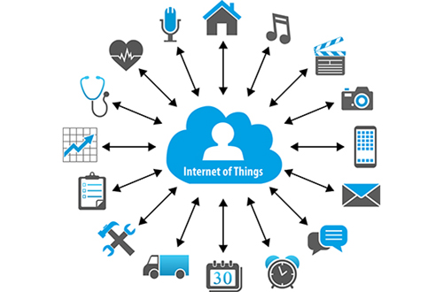 Grafica per Internet of Things